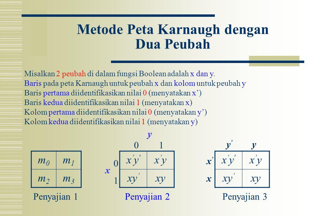 Metode Peta Karnaugh dengan Dua Peubah