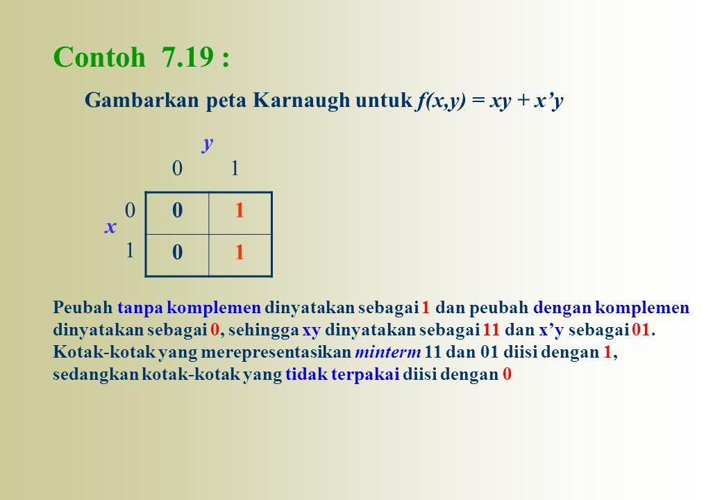 Contoh 7.19 : Gambarkan peta Karnaugh untuk f(x,y) = xy + x'y 1 y x 1