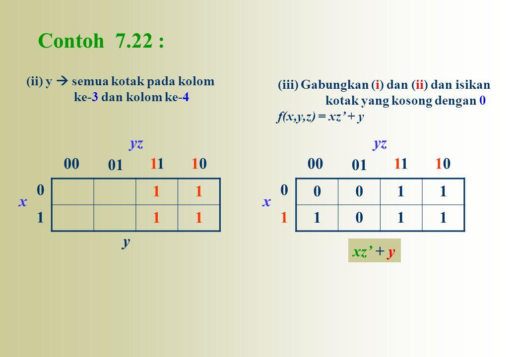 Contoh 7.22 : (ii) y  semua kotak pada kolom. ke-3 dan kolom ke-4. (iii) Gabungkan (i) dan (ii) dan isikan.