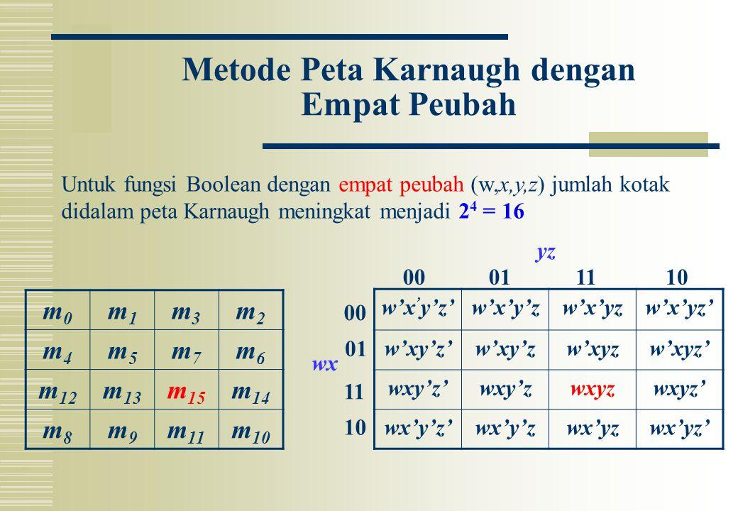 Metode Peta Karnaugh dengan Empat Peubah