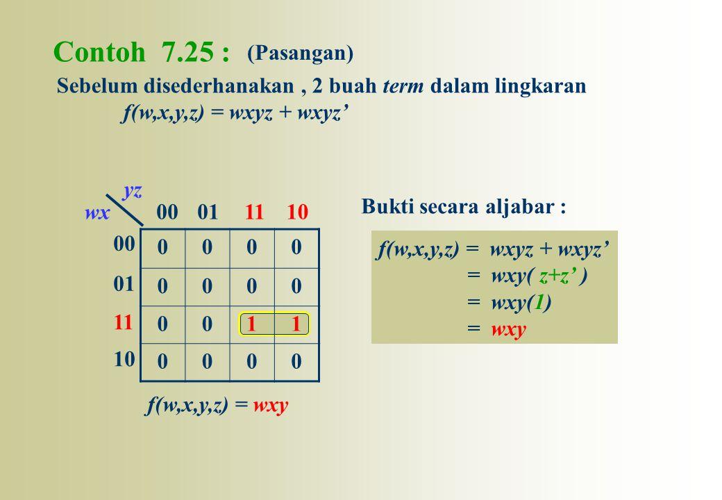 Contoh 7.25 : (Pasangan) Sebelum disederhanakan , 2 buah term dalam lingkaran. f(w,x,y,z) = wxyz + wxyz'