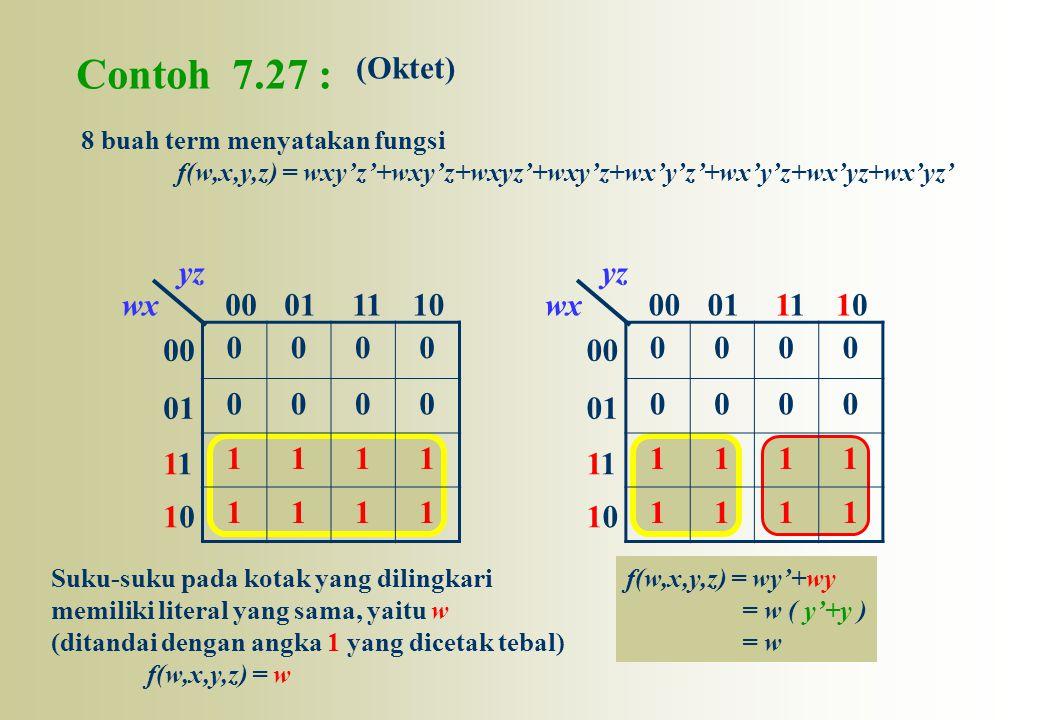 Contoh 7.27 : (Oktet) 00 01 11 10 wx yz 00 01 11 10 wx yz 1 1