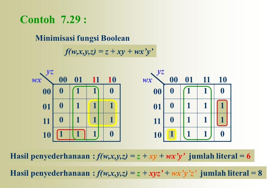 Contoh 7.29 : Minimisasi fungsi Boolean f(w,x,y,z) = z + xy + wx'y' 00