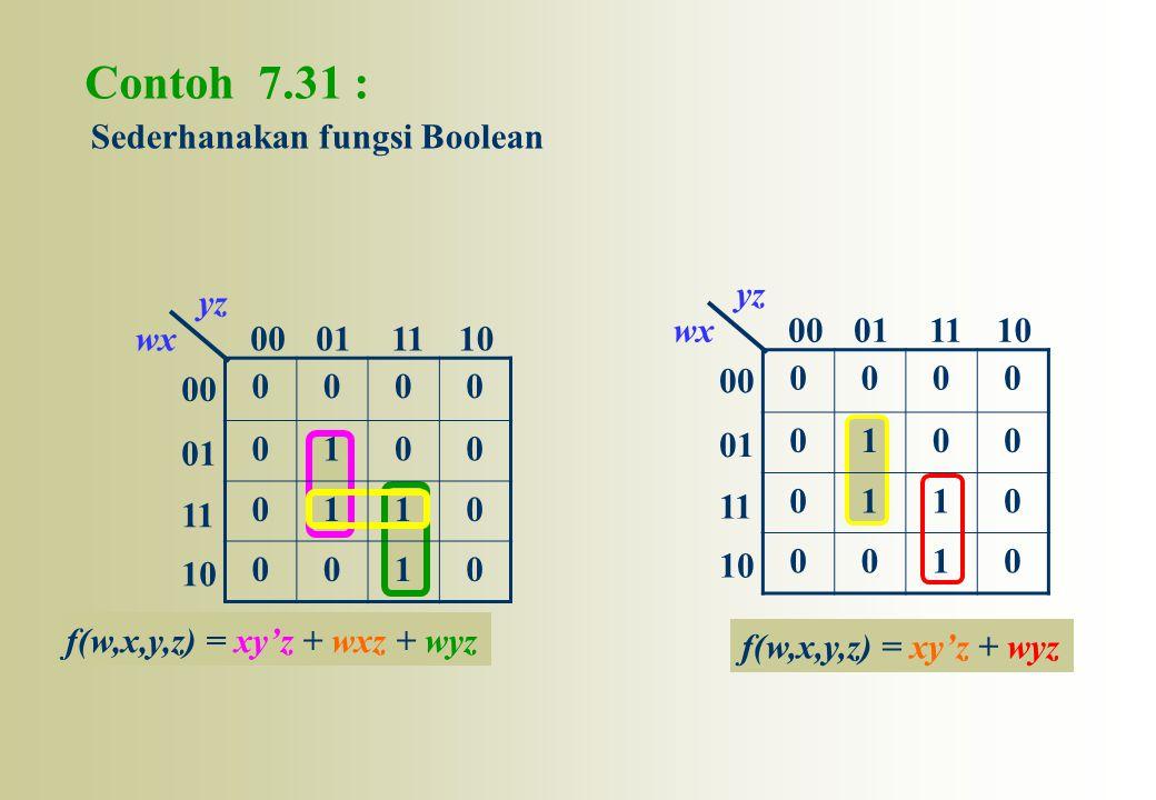 Contoh 7.31 : Sederhanakan fungsi Boolean 1 1 yz yz wx wx 00 00 01 01