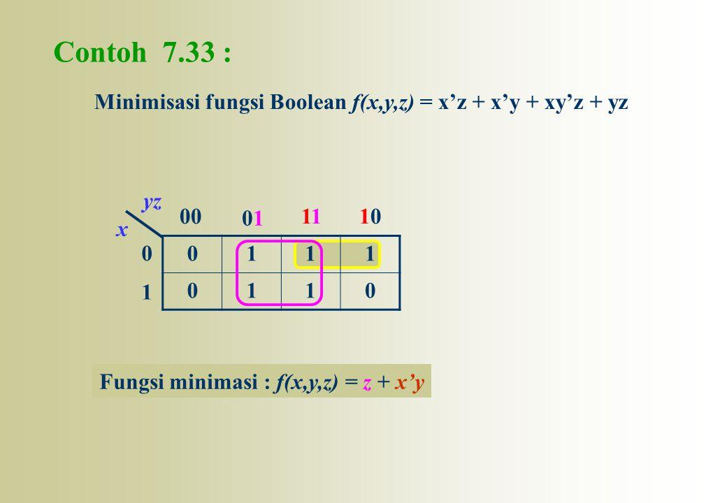 Contoh 7.33 : Minimisasi fungsi Boolean f(x,y,z) = x'z + x'y + xy'z + yz. 1. 00. 01. 11. 10. x.