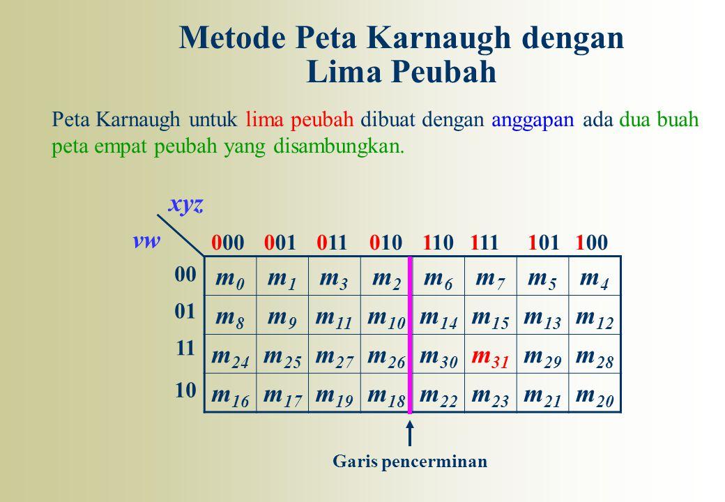 Metode Peta Karnaugh dengan Lima Peubah