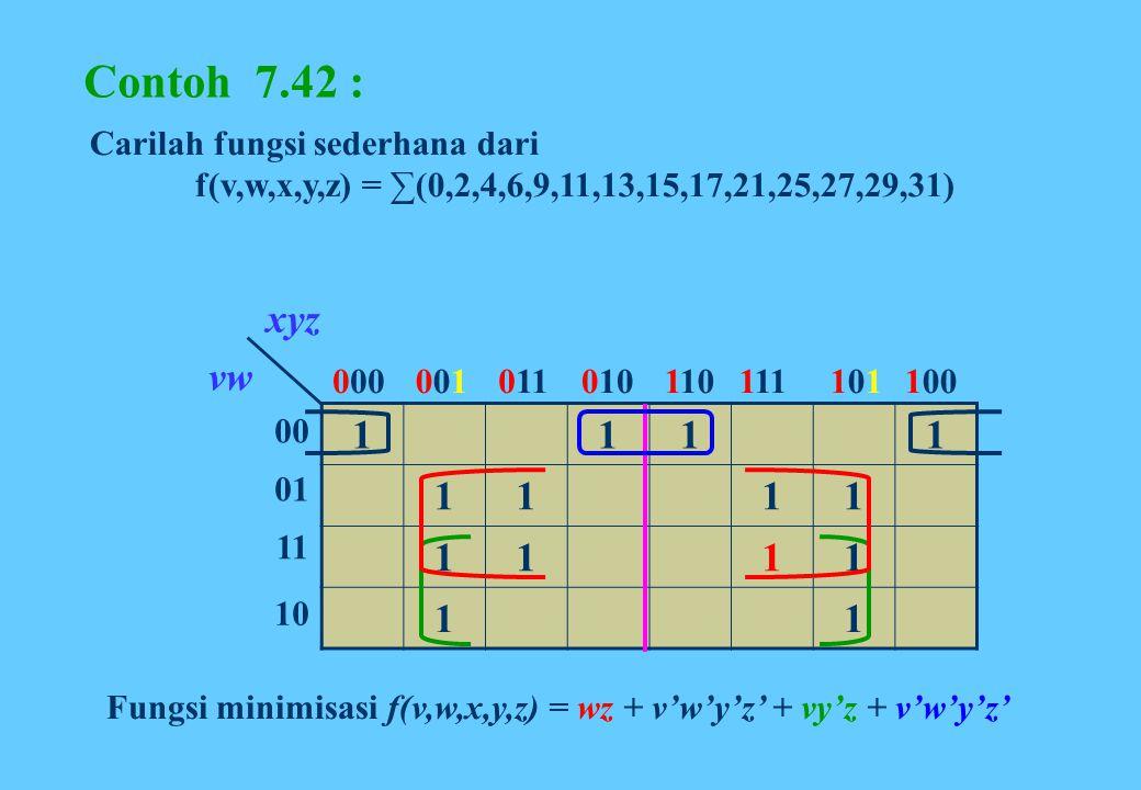 Contoh 7.42 : 1 xyz vw Carilah fungsi sederhana dari