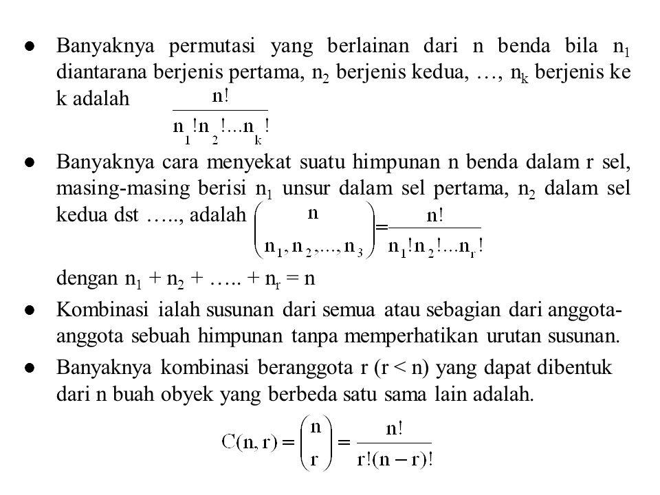 Banyaknya permutasi yang berlainan dari n benda bila n1 diantarana berjenis pertama, n2 berjenis kedua, …, nk berjenis ke k adalah