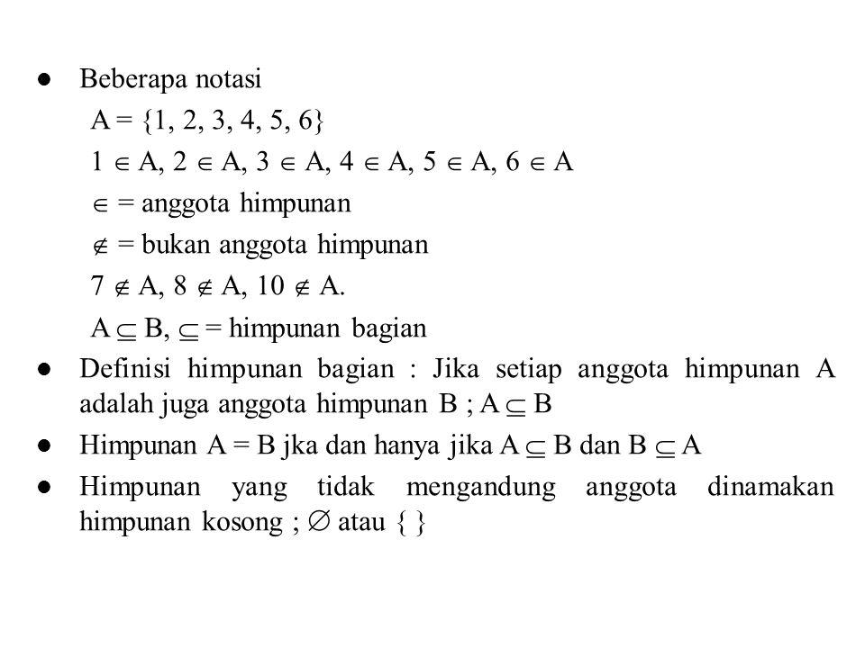 Beberapa notasi A = {1, 2, 3, 4, 5, 6} 1  A, 2  A, 3  A, 4  A, 5  A, 6  A.  = anggota himpunan.