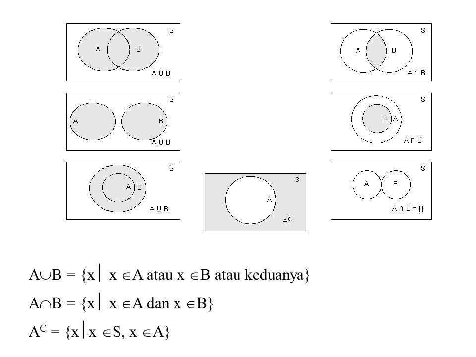 AB = {x x A atau x B atau keduanya}