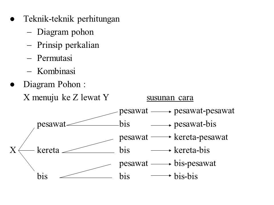 Teknik-teknik perhitungan