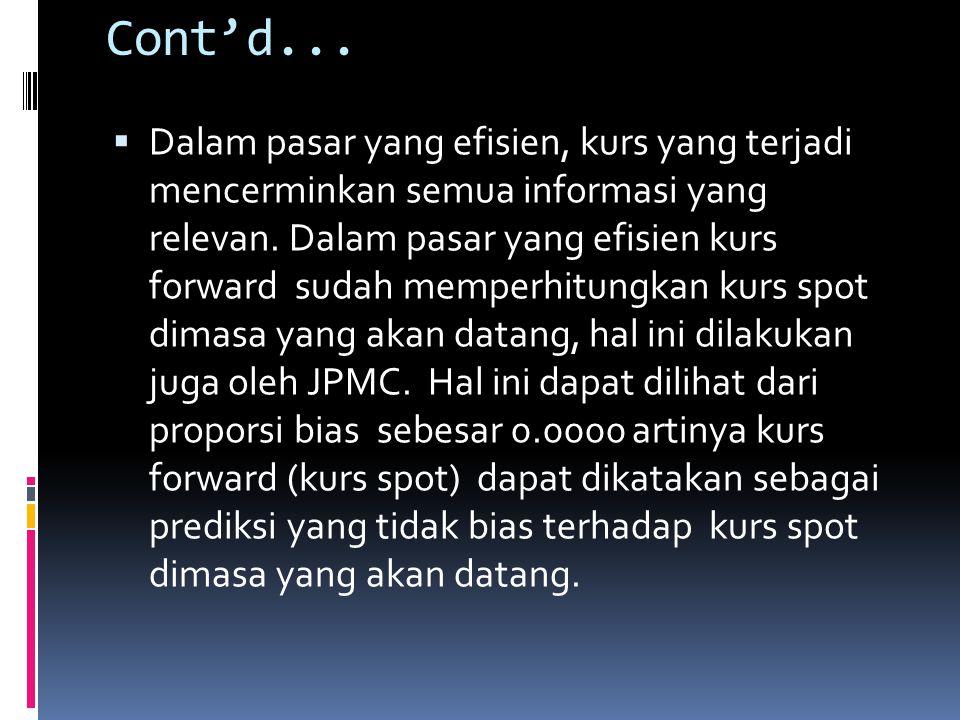 Cont'd...