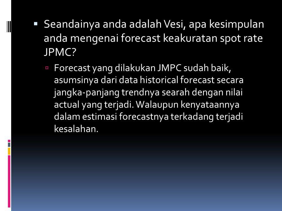 Seandainya anda adalah Vesi, apa kesimpulan anda mengenai forecast keakuratan spot rate JPMC
