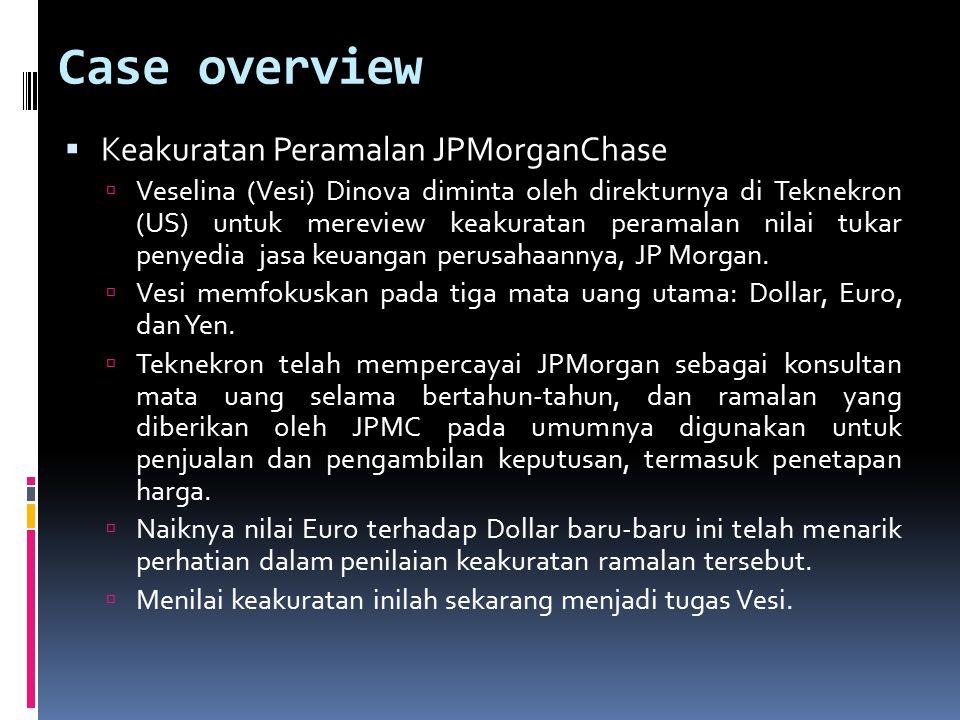 Case overview Keakuratan Peramalan JPMorganChase
