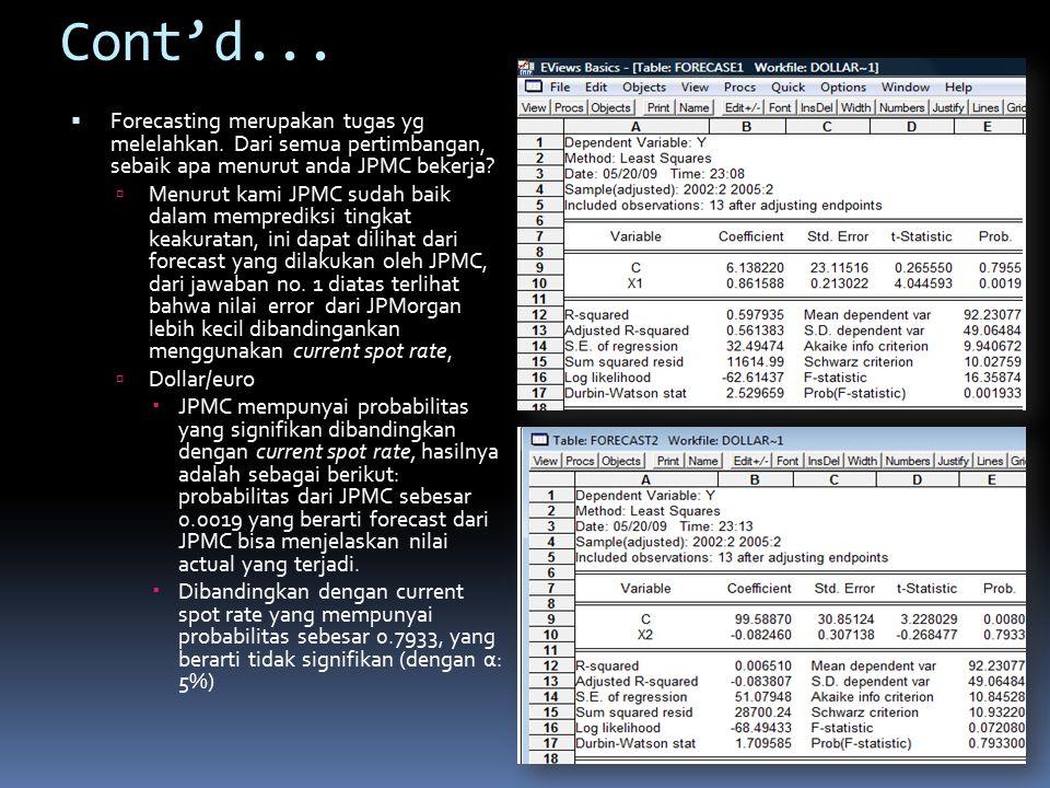 Cont'd... Forecasting merupakan tugas yg melelahkan. Dari semua pertimbangan, sebaik apa menurut anda JPMC bekerja