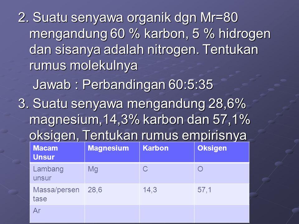 2. Suatu senyawa organik dgn Mr=80 mengandung 60 % karbon, 5 % hidrogen dan sisanya adalah nitrogen. Tentukan rumus molekulnya Jawab : Perbandingan 60:5:35 3. Suatu senyawa mengandung 28,6% magnesium,14,3% karbon dan 57,1% oksigen, Tentukan rumus empirisnya