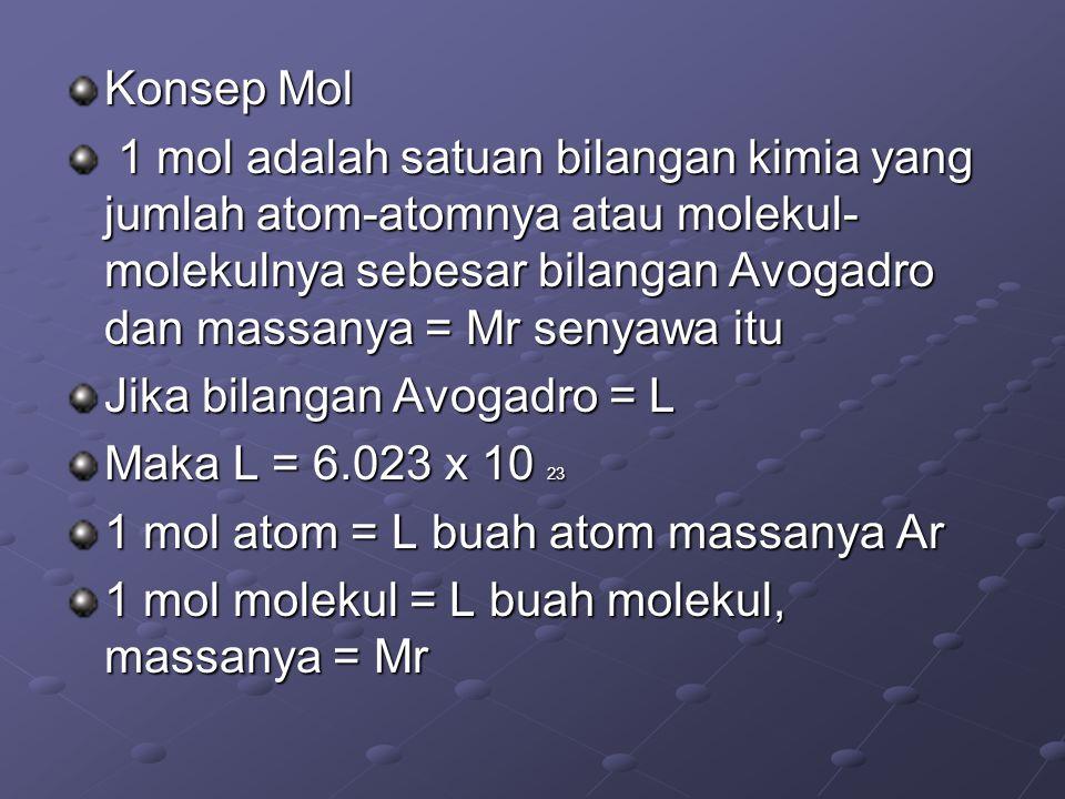 Konsep Mol