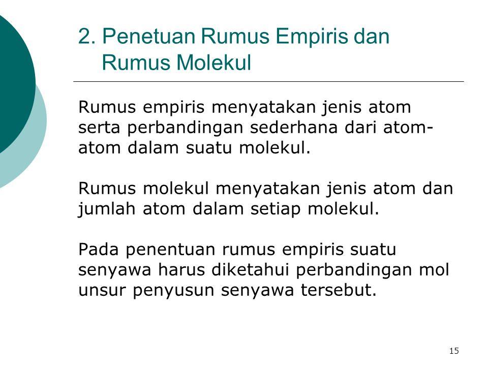 2. Penetuan Rumus Empiris dan Rumus Molekul