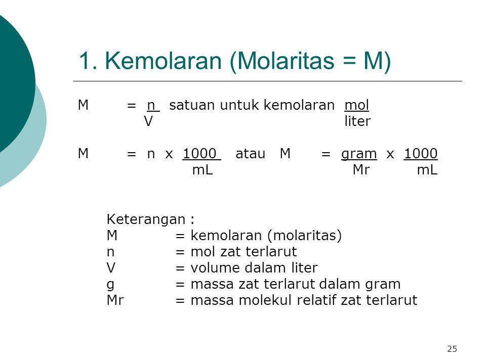 1. Kemolaran (Molaritas = M)