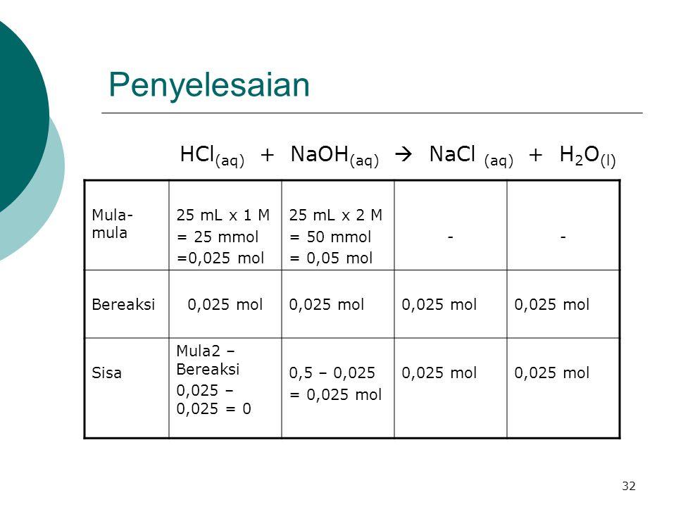 Penyelesaian HCl(aq) + NaOH(aq)  NaCl (aq) + H2O(l) Mula-mula