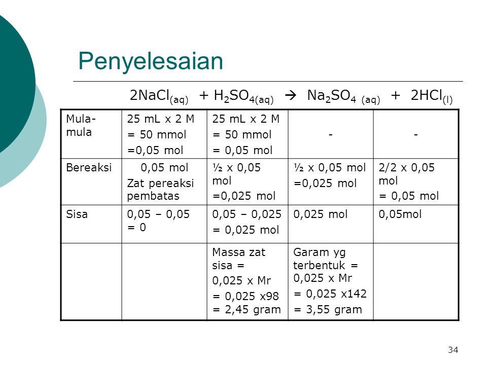 Penyelesaian 2NaCl(aq) + H2SO4(aq)  Na2SO4 (aq) + 2HCl(l) Mula-mula