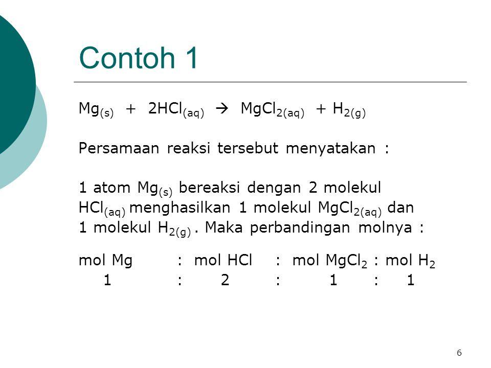 Contoh 1 Mg(s) + 2HCl(aq)  MgCl2(aq) + H2(g)