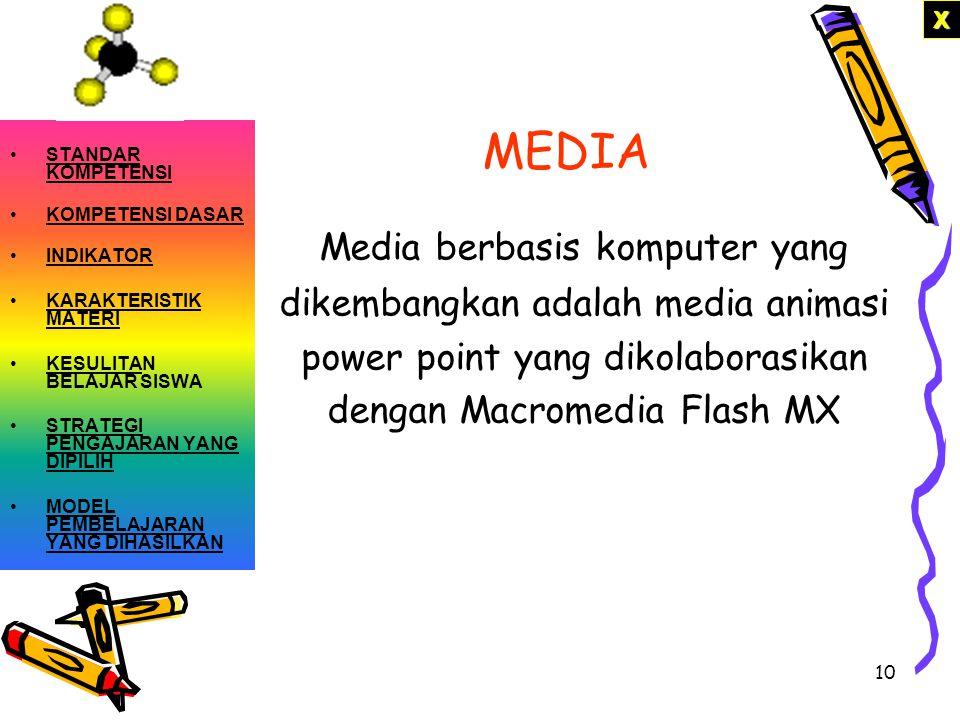 X MEDIA. STANDAR KOMPETENSI. KOMPETENSI DASAR. INDIKATOR. KARAKTERISTIK MATERI. KESULITAN BELAJAR SISWA.