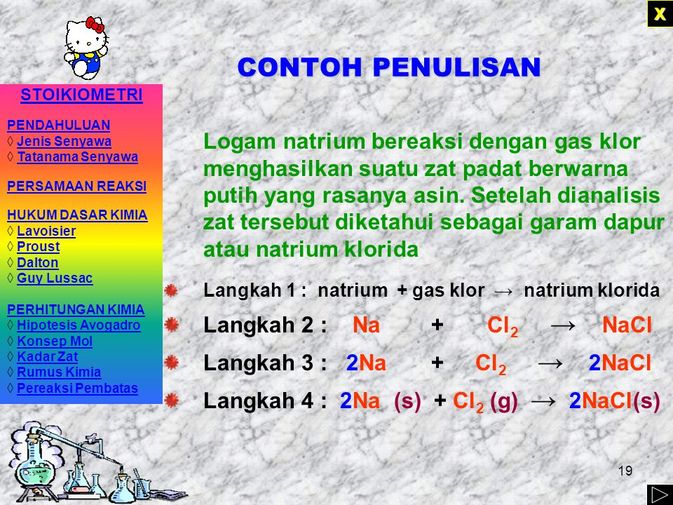CONTOH PENULISAN Langkah 2 : Na + Cl2 → NaCl