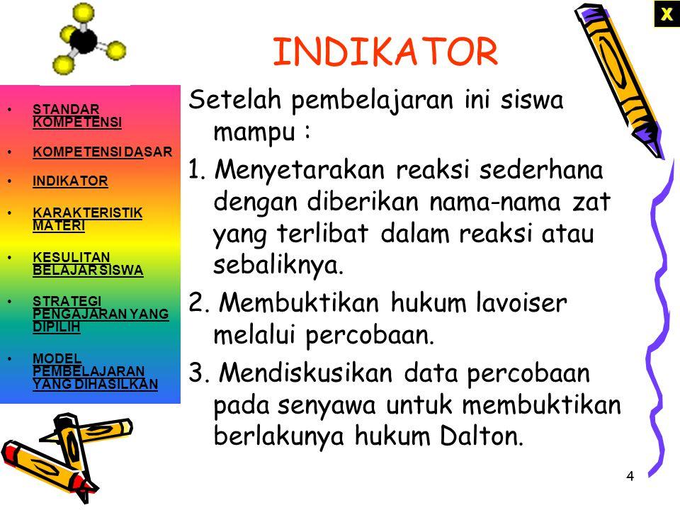 X INDIKATOR.