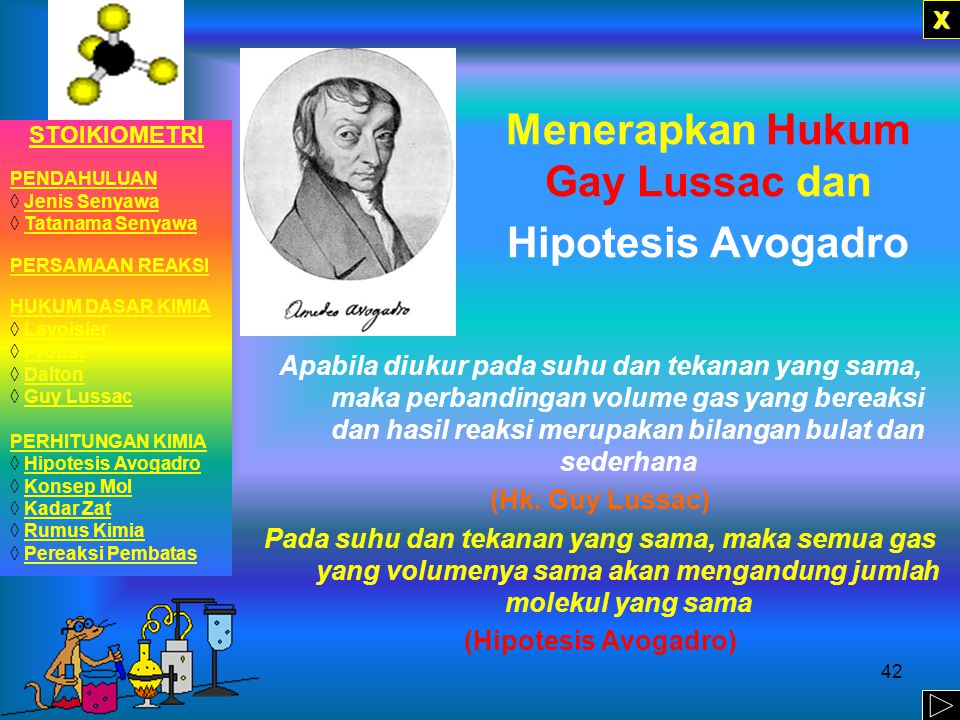 Menerapkan Hukum Gay Lussac dan Hipotesis Avogadro
