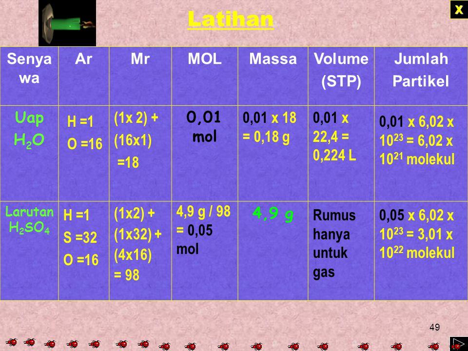 Latihan Senyawa Ar Mr MOL Massa Volume (STP) Jumlah Partikel Uap H2O