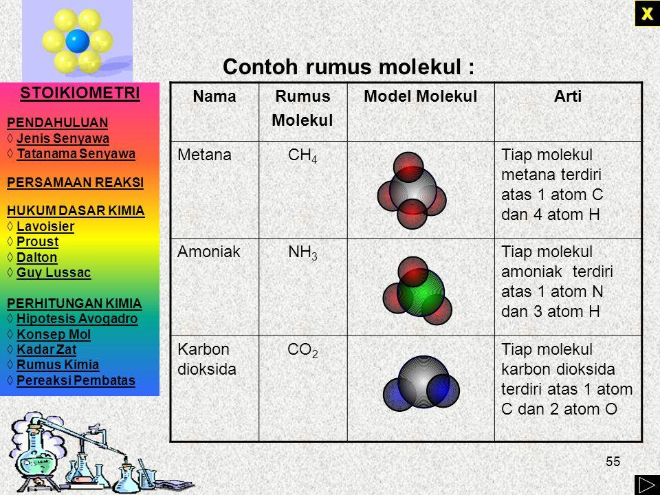 Contoh rumus molekul : X STOIKIOMETRI Nama Rumus Molekul Model Molekul