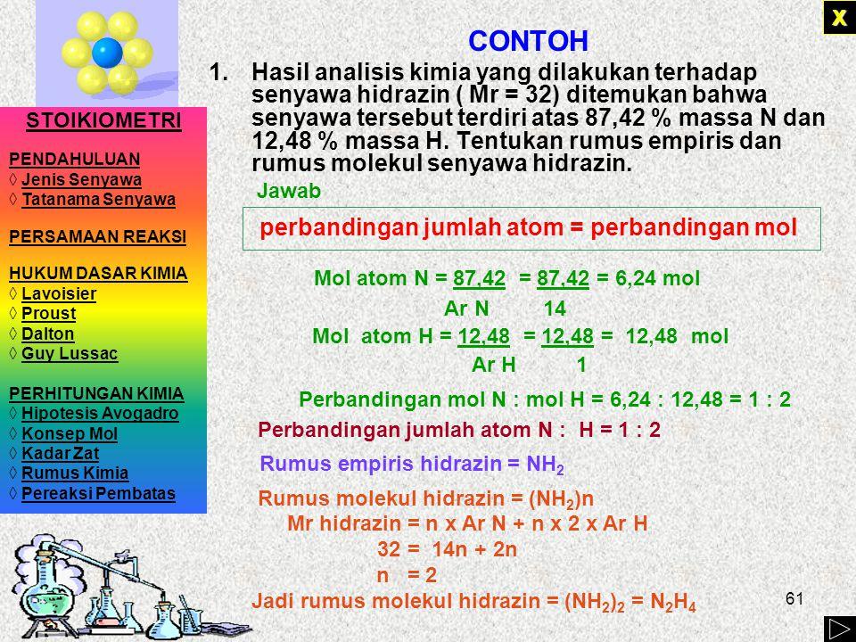 CONTOH Mol atom N = 87,42 = 87,42 = 6,24 mol