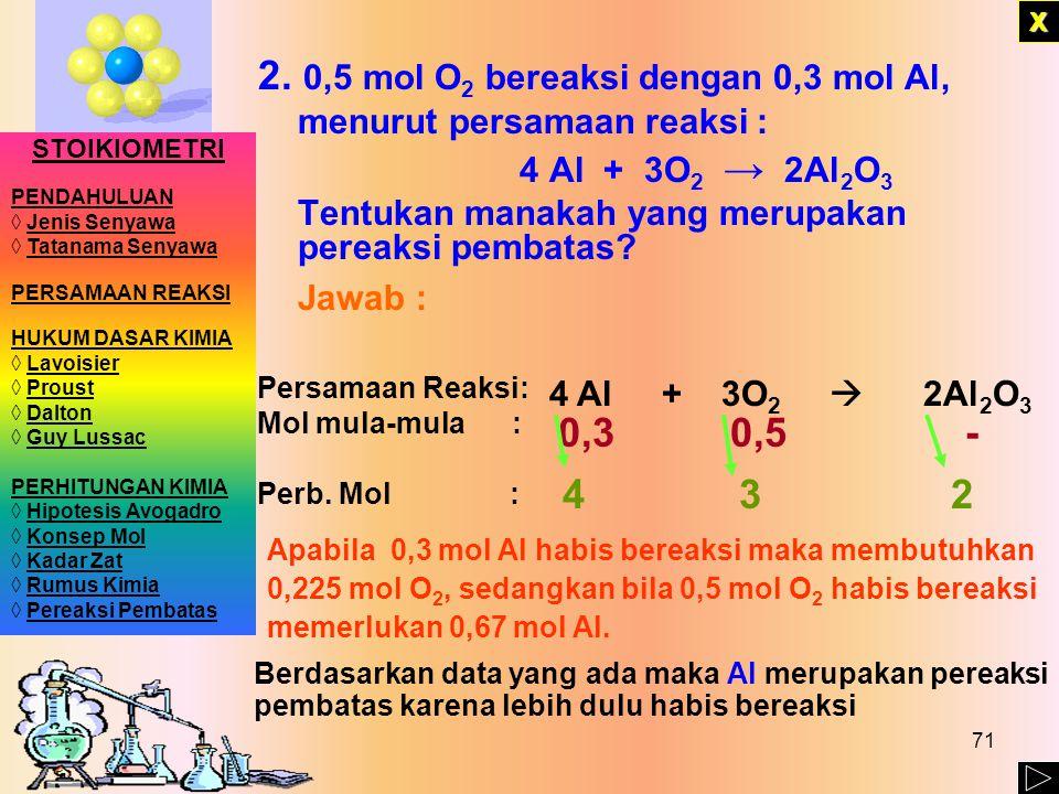 2. 0,5 mol O2 bereaksi dengan 0,3 mol Al, menurut persamaan reaksi :