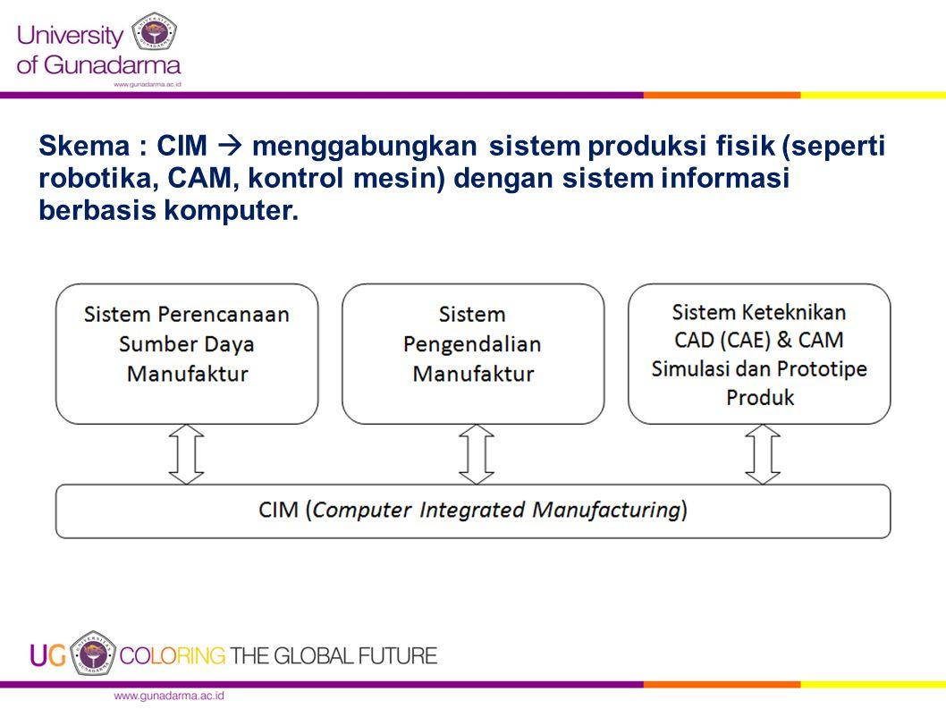 Skema : CIM  menggabungkan sistem produksi fisik (seperti robotika, CAM, kontrol mesin) dengan sistem informasi berbasis komputer.