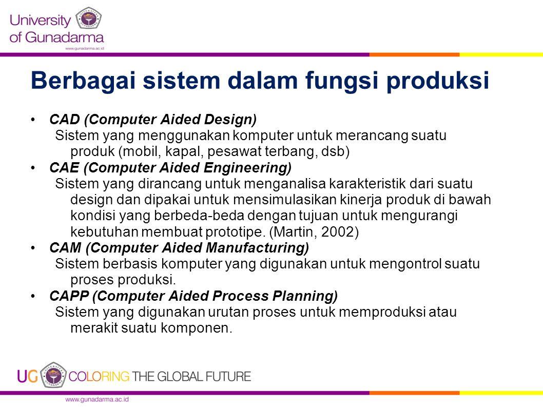 Berbagai sistem dalam fungsi produksi