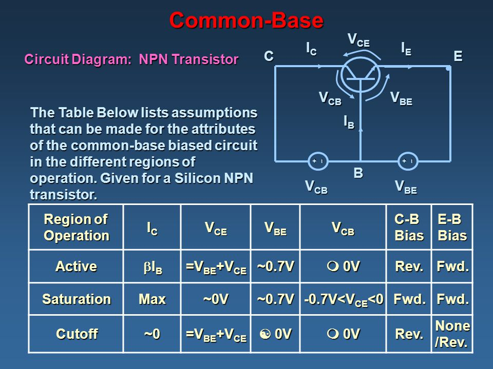 Circuit Diagram: NPN Transistor