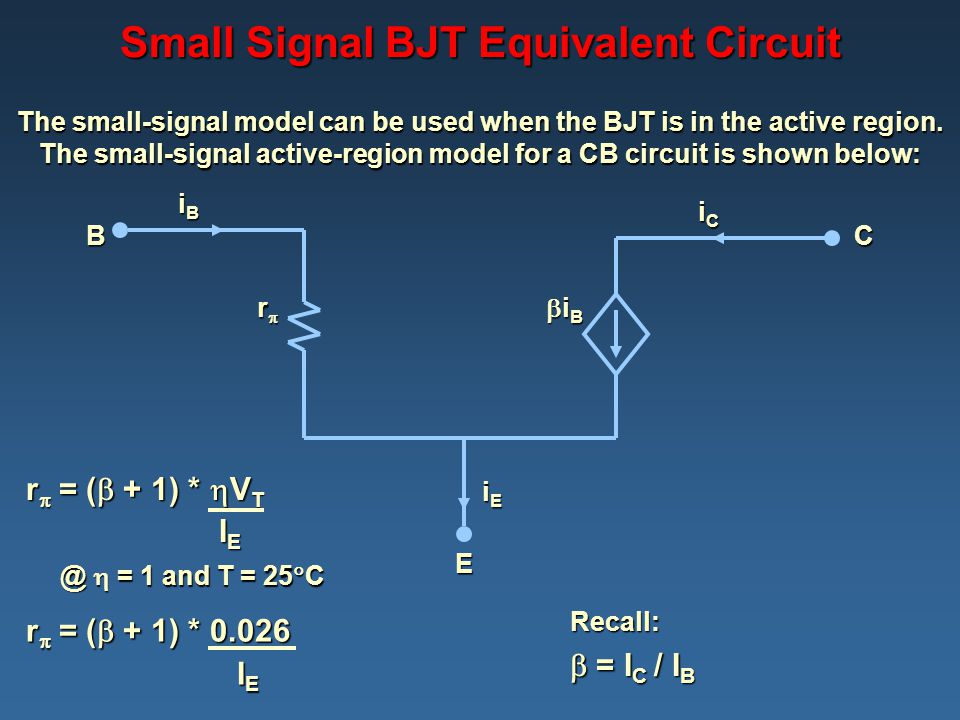 Small Signal BJT Equivalent Circuit