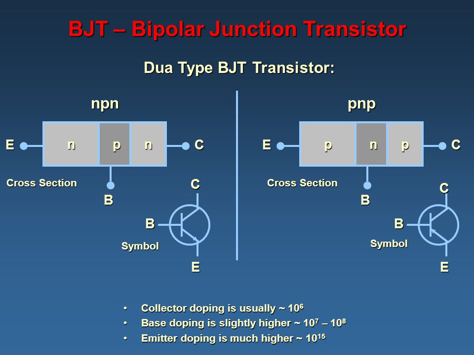 BJT – Bipolar Junction Transistor Dua Type BJT Transistor: