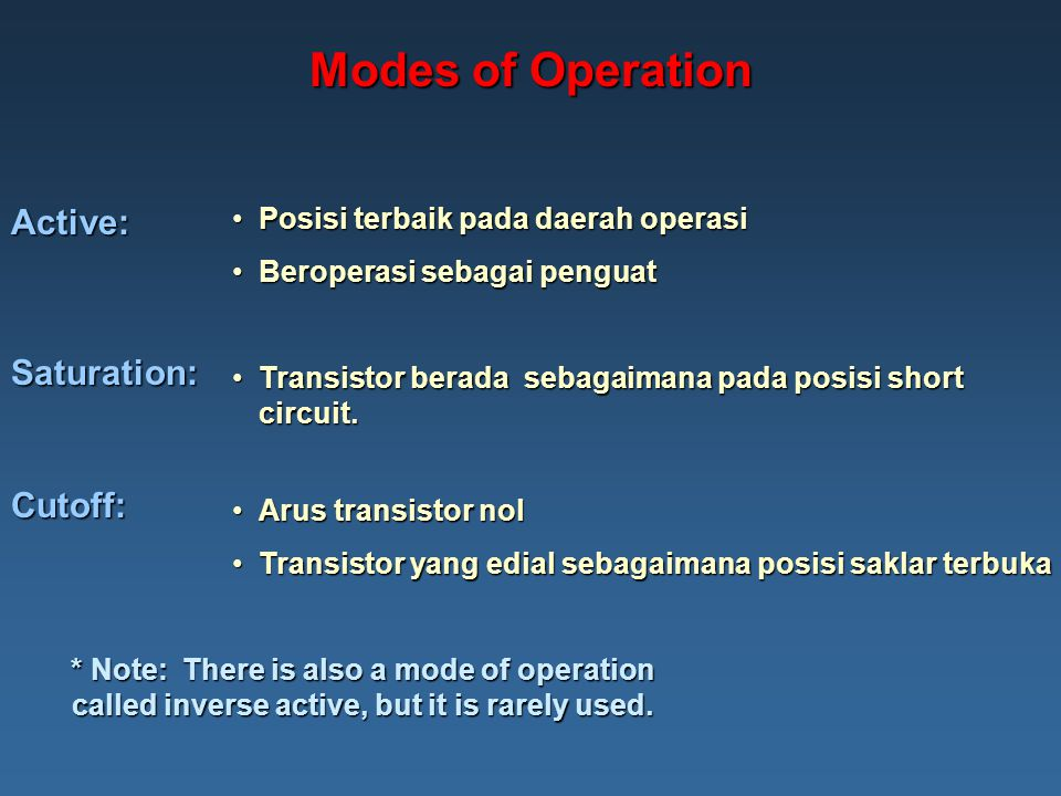 Modes of Operation Active: Saturation: Cutoff: