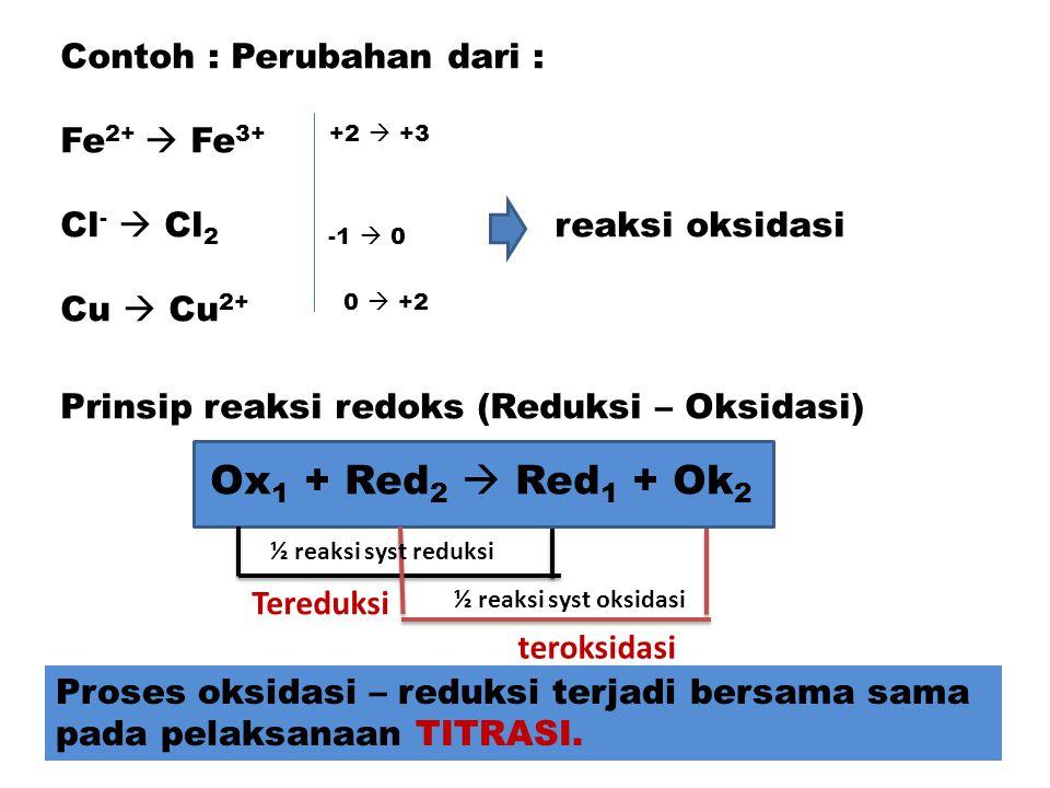 Ox1 + Red2  Red1 + Ok2 Contoh : Perubahan dari : Fe2+  Fe3+ +2  +3