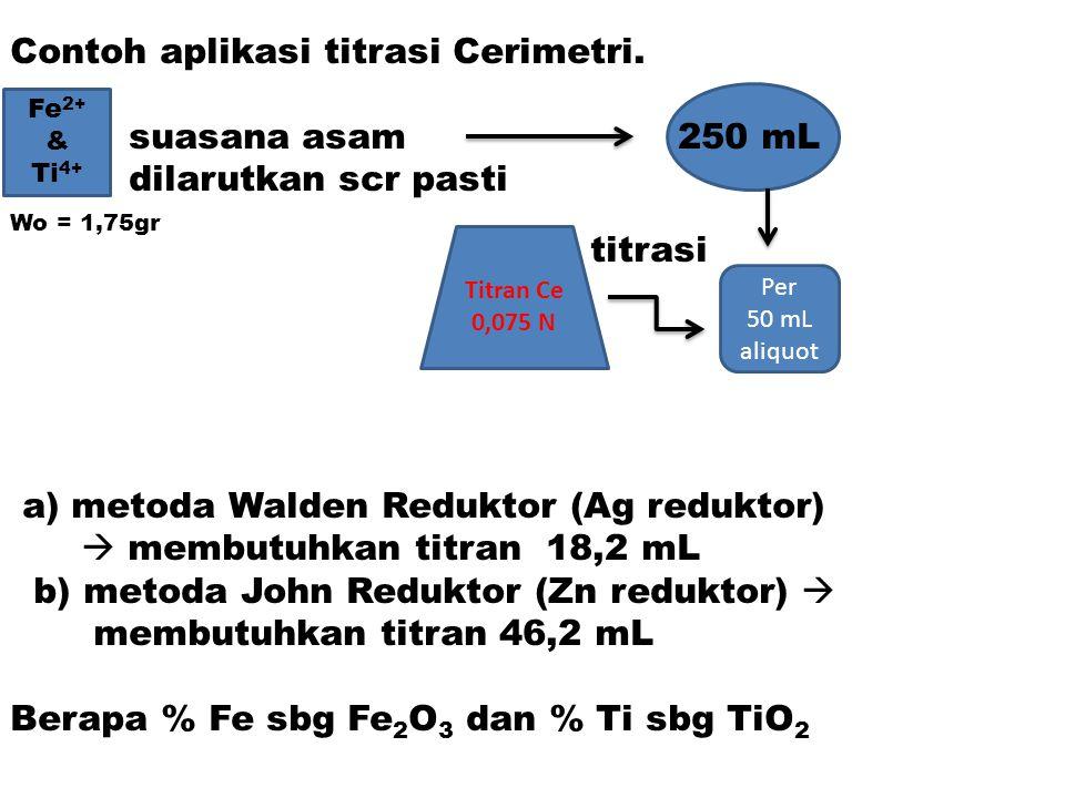 Contoh aplikasi titrasi Cerimetri. suasana asam 250 mL