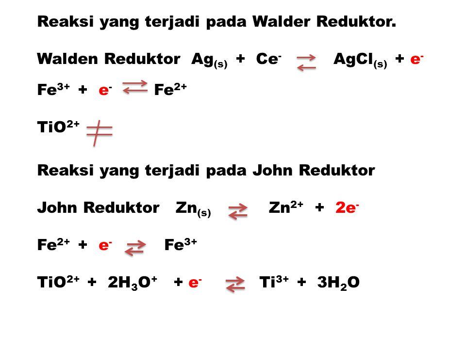 Reaksi yang terjadi pada Walder Reduktor.