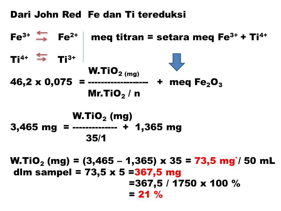 Dari John Red Fe dan Ti tereduksi