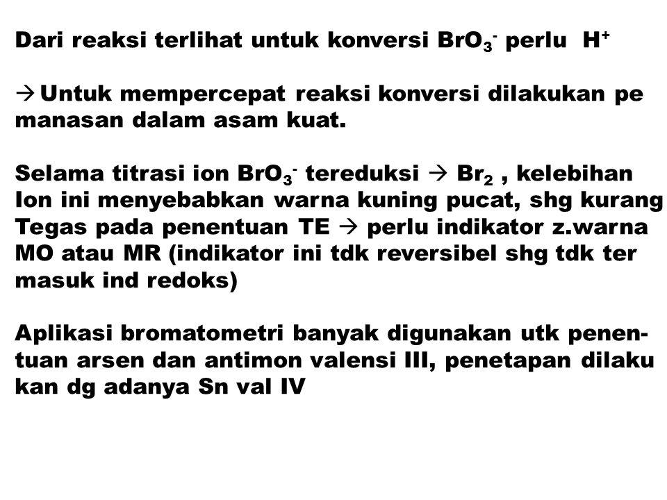 Dari reaksi terlihat untuk konversi BrO3- perlu H+
