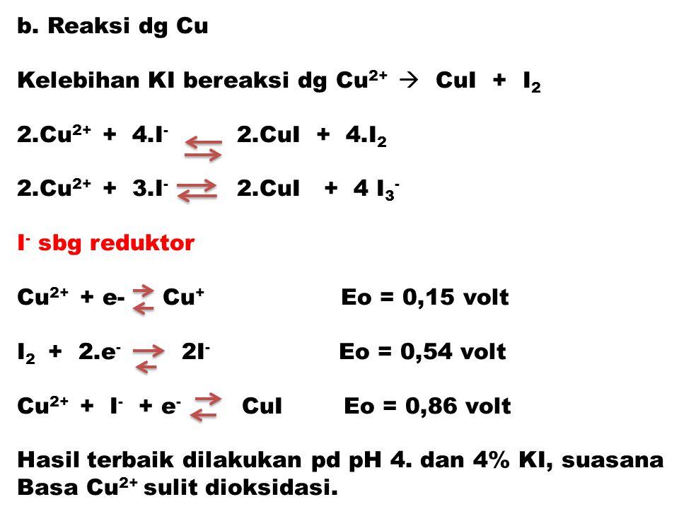 b. Reaksi dg Cu Kelebihan KI bereaksi dg Cu2+  CuI + I2. 2.Cu2+ + 4.I- 2.CuI + 4.I2.