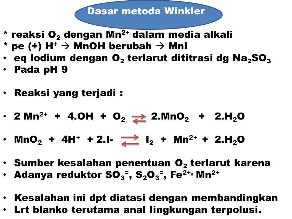 Dasar metoda Winkler * reaksi O2 dengan Mn2+ dalam media alkali. * pe (+) H+  MnOH berubah  MnI.