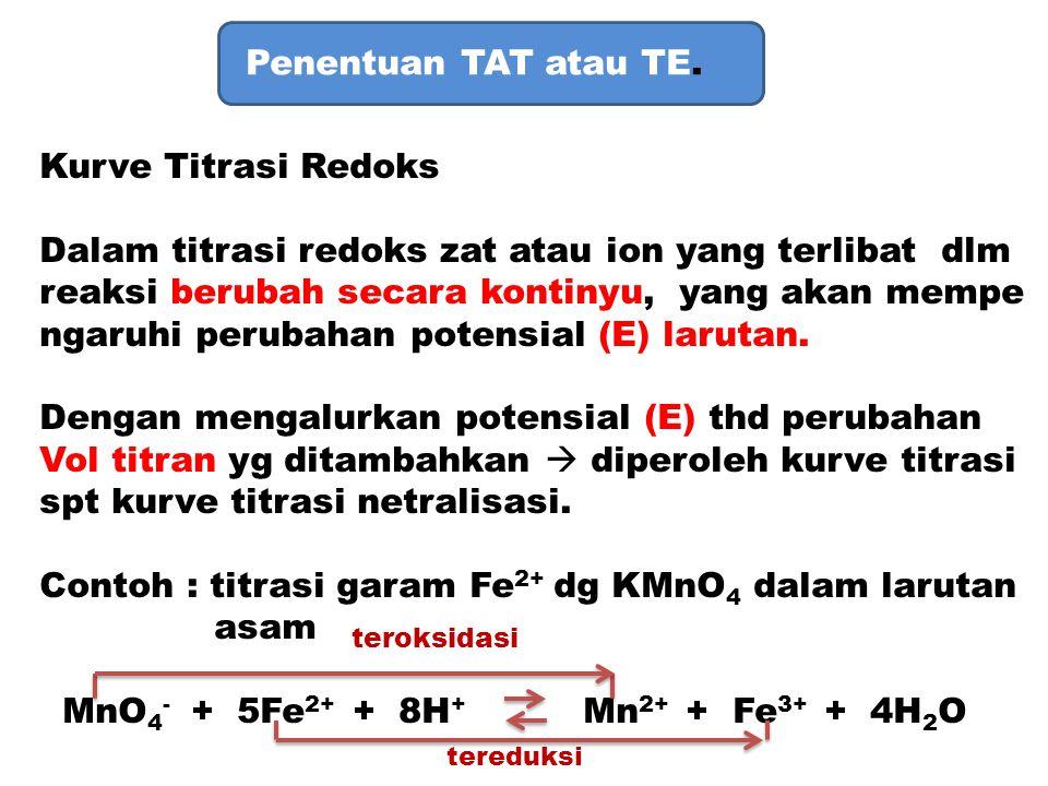 Penentuan TAT atau TE. Kurve Titrasi Redoks. Dalam titrasi redoks zat atau ion yang terlibat dlm.