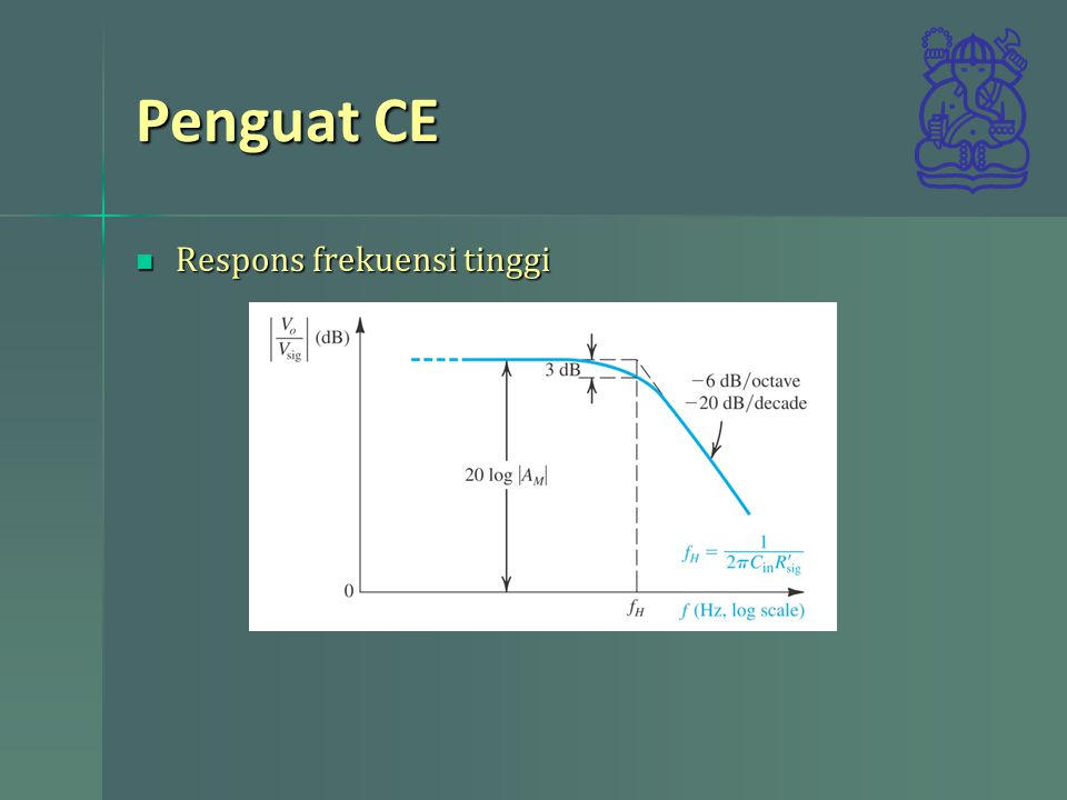 Penguat CE Respons frekuensi tinggi