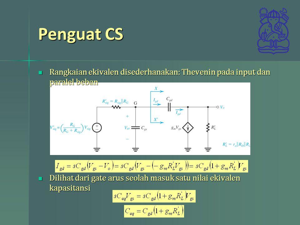 Penguat CS Rangkaian ekivalen disederhanakan: Thevenin pada input dan paralel beban.